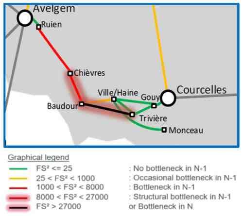 ELIA Tracé SUD - Carte des pénuries au sud du Hainaut
