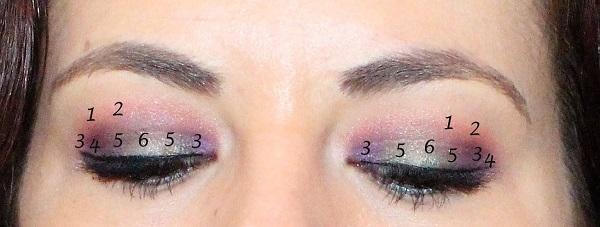 maquillage vert et violet full spectrum urban decay