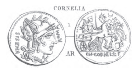 Denier Cornelia _ RRC 310/1