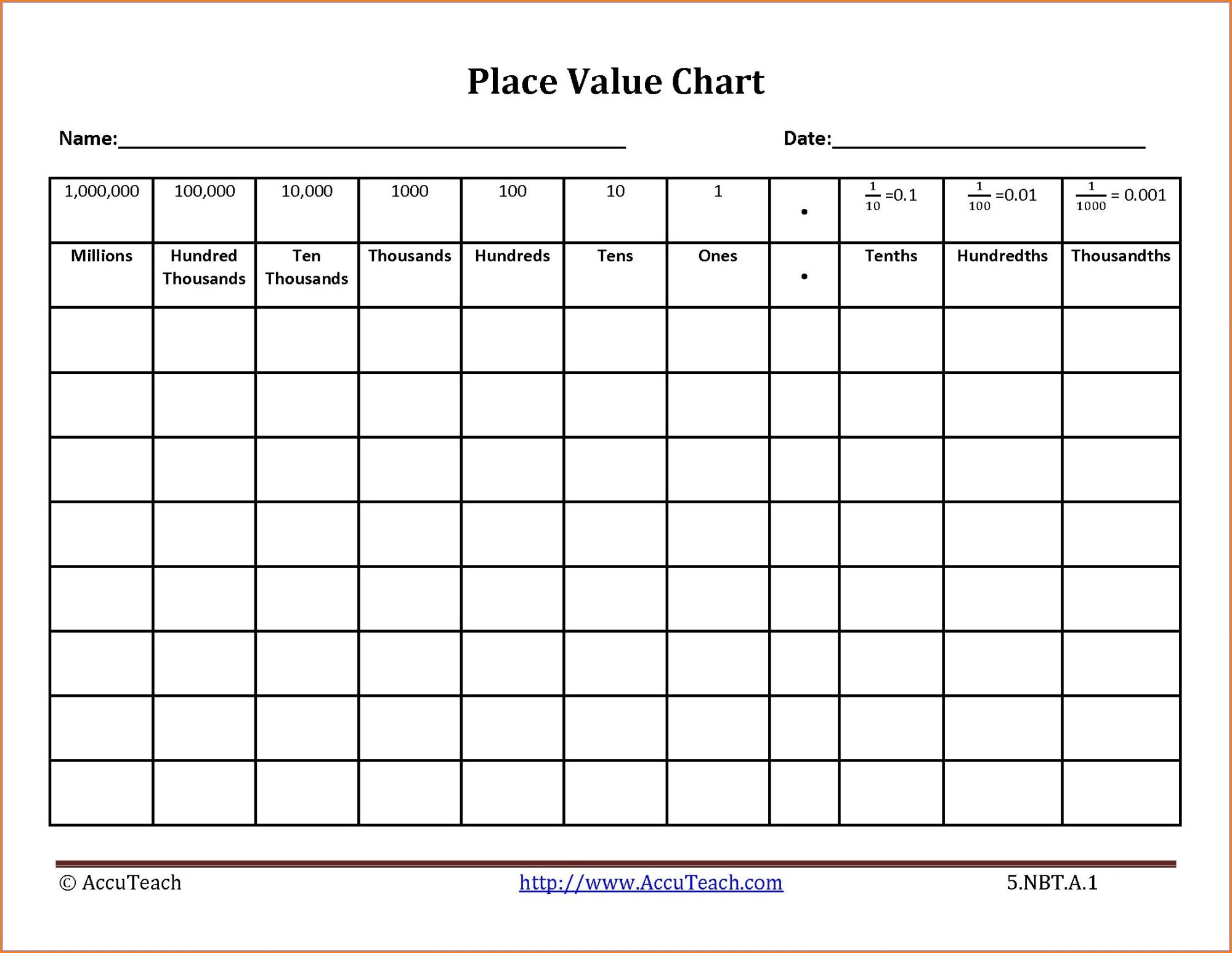 hight resolution of Place Value 3rd Grade Worksheets   Printable Worksheets and Activities for  Teachers