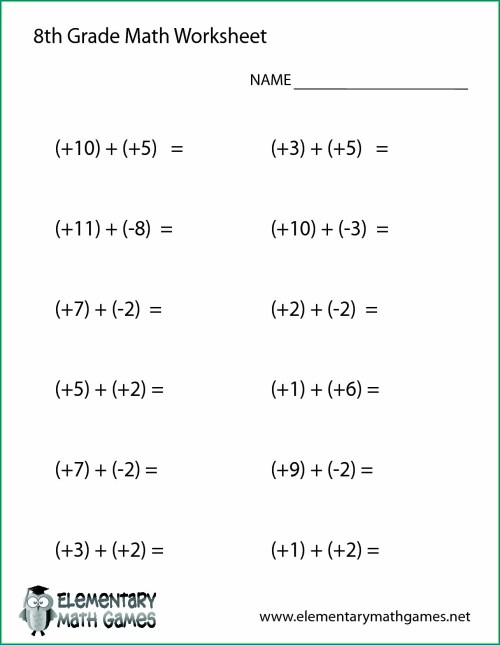 small resolution of 8th Grade Algebra Readiness Worksheet   Printable Worksheets and Activities  for Teachers