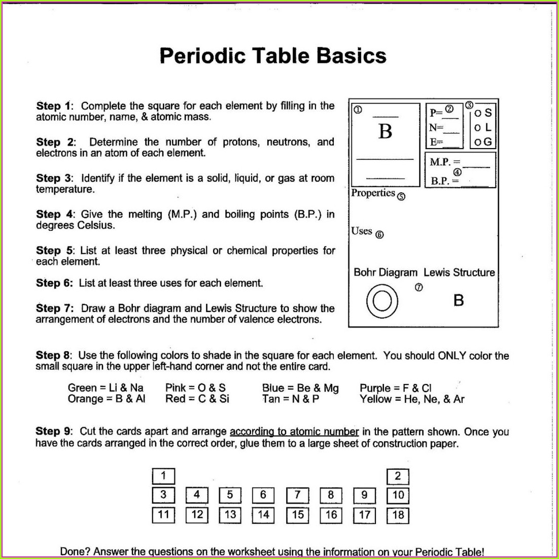 Periodic Table Trends Review Worksheet