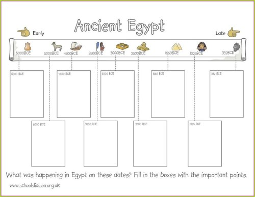 small resolution of My Timeline Worksheets   Printable Worksheets and Activities for Teachers