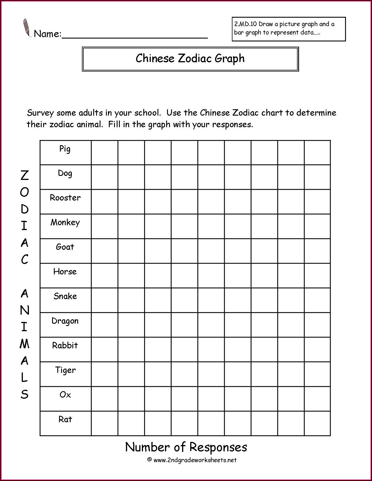 2nd Grade Bar Graph And Pictograph Worksheets