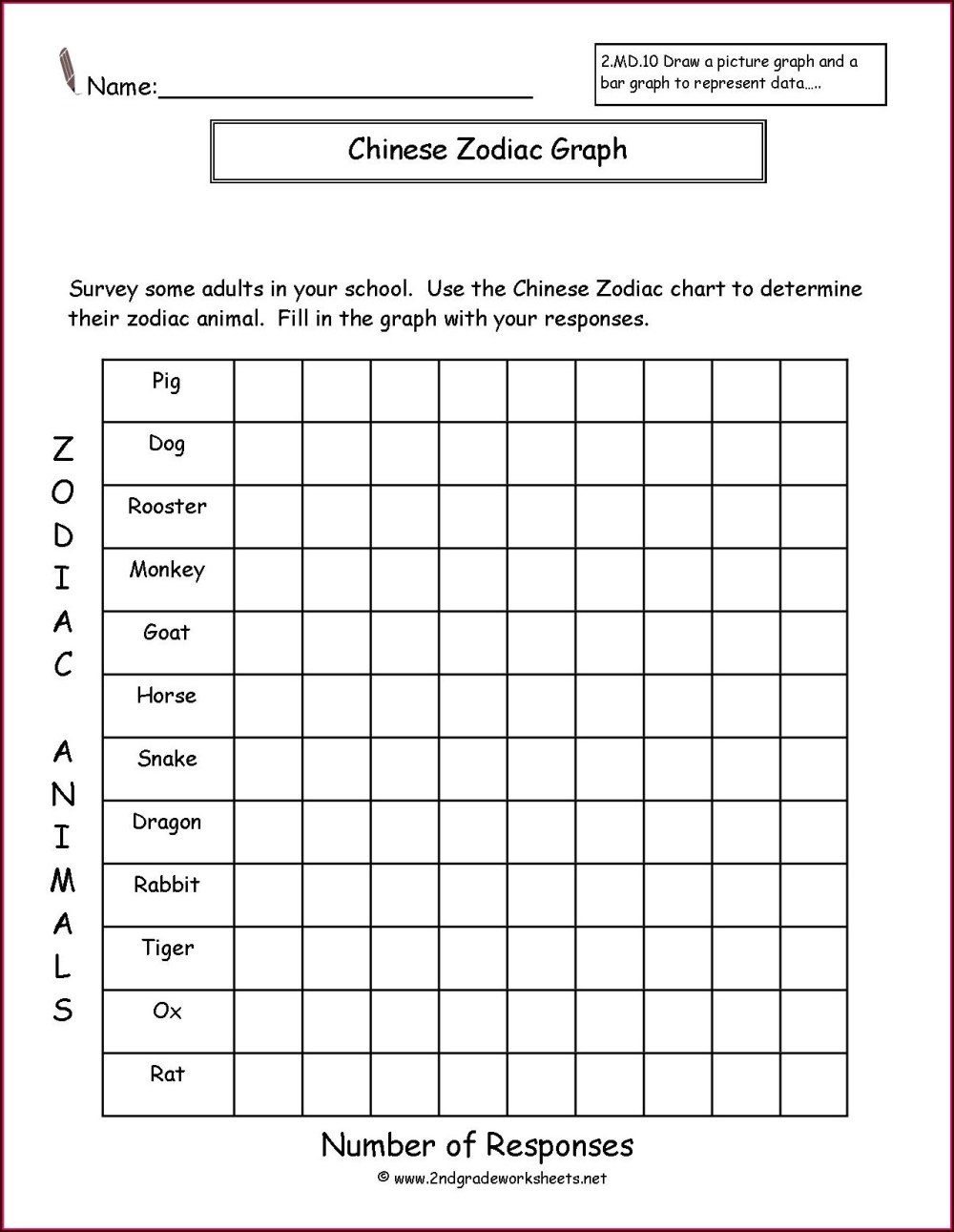 medium resolution of Bar Graph Worksheet 2nd Grade   Printable Worksheets and Activities for  Teachers