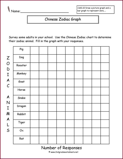 small resolution of Bar Graph Worksheet 2nd Grade   Printable Worksheets and Activities for  Teachers