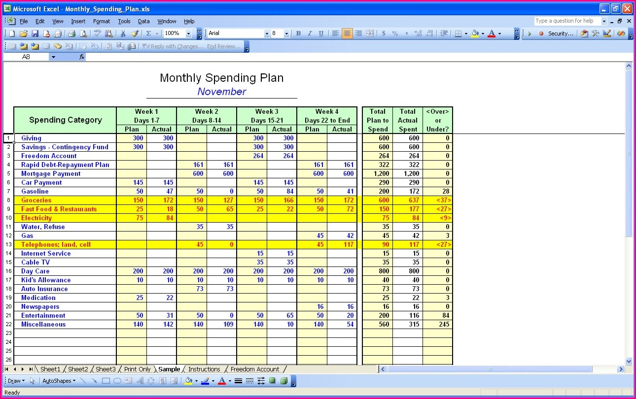 How To Make Budget Worksheet In Excel