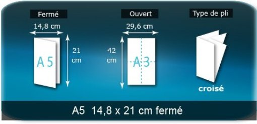Dépliants / Plaquettes ouvert A3 297x420mm -A5 148x210 mm plié 3 plis 4 volets type de pliage croisé
