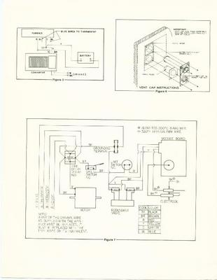 LeSharo Furnace Manuals