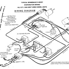 Winnebago Chieftain Wiring Diagrams Human Skull Diagram Superior Schematics 1984 Get Free