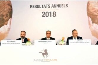 Le groupe BCP dévoile ses résultats annuels 2018