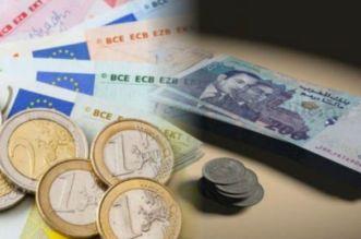 Les devises contre le Dirham (Cours de change)