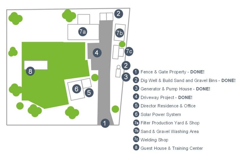 Property Plan Photo