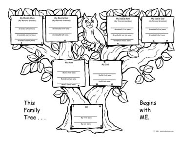 Family Tree Template: Family Tree Template One Side