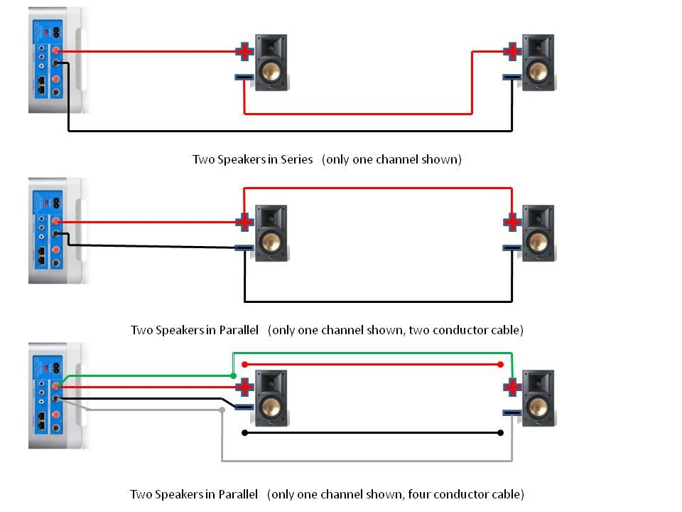 sonos inwall speaker installation toronto?resize=665%2C499&ssl=1 wiring diagram for ceiling speakers wiring diagram  at bakdesigns.co
