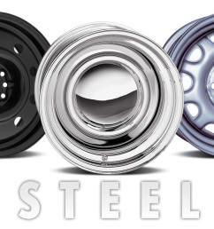 steel wheels [ 1200 x 700 Pixel ]