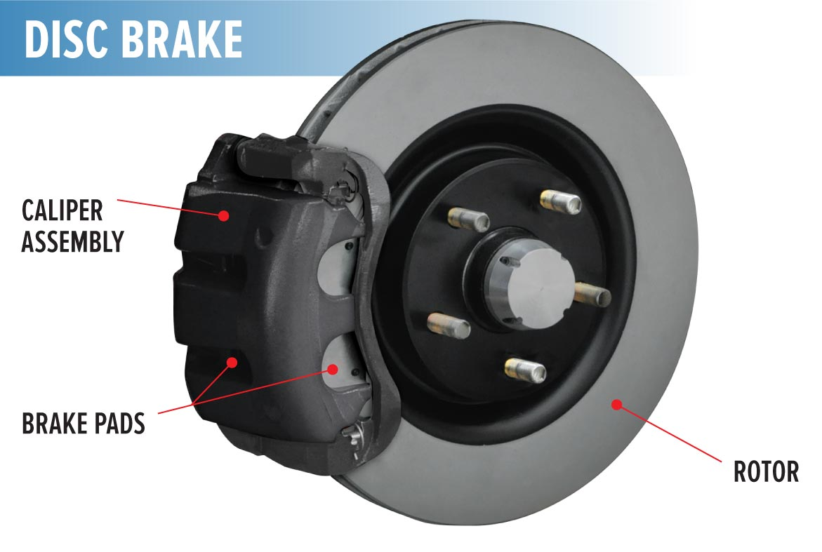 hight resolution of complete guide to disc brakes and drum brakes les schwab car wheel rotor diagram