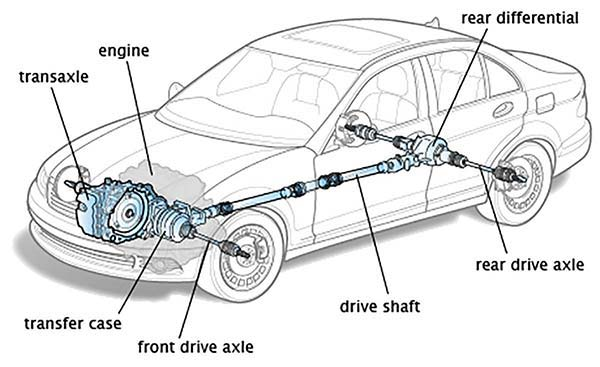 Should You Replace All Four Tires on Your AWD Vehicle