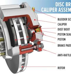 graphic showing parts in a disc brake caliper assembly [ 1171 x 980 Pixel ]