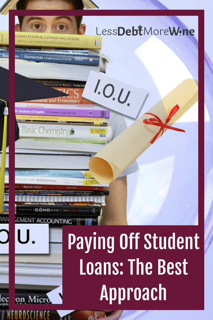 Repayment Plans for Paying Off Student Loans are Unlike Those for Any Other Debt. How you approach paying off student loans will depend on your situation