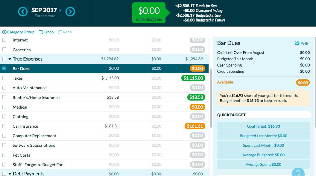 ynab | try ynab | how to use YNAB  | how to budget