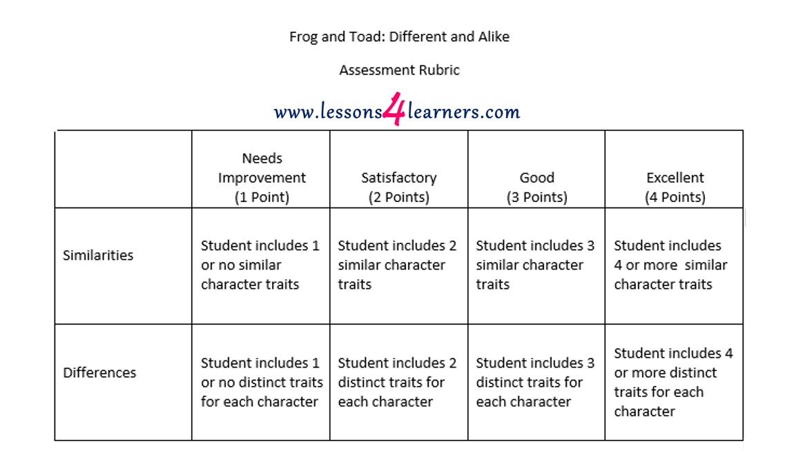 frog and toad venn diagram garage door opener schematic different alike s www lessons4learners com assess student using the attached rubric