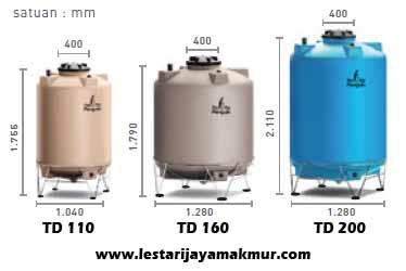 tangki air penguin total drain tank