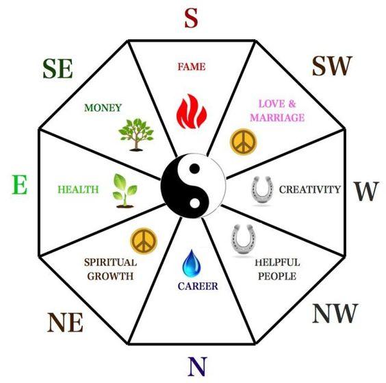 I buoni propositi di Marzo: cinque elementi del feng-shui