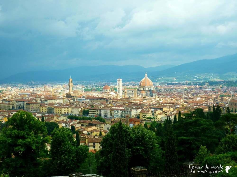 Florence horizon