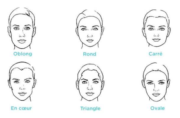 Ce que la forme de votre visage révèle de votre personnalité