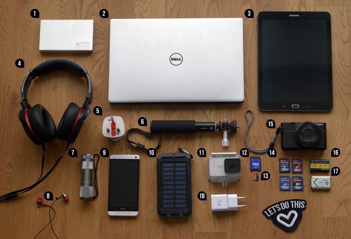 Unsere Technik auf Weltreise