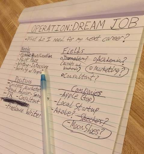 """A handwritten list titled """"Operation: Dream Job"""", listing potential fields, companies, and positions to explore with an informational interview."""
