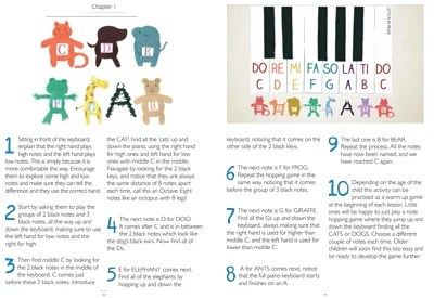 First Piano Lessons eBook - Let's Play Music
