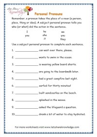All Worksheets  Personal Pronouns Printable Worksheets ...