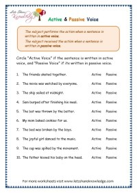 Active And Passive Voice Worksheet. Worksheets ...