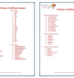 Grade 3 Grammar Topic 21: Prefix and Suffix Worksheets - Lets Share  Knowledge [ 758 x 1078 Pixel ]