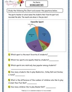 Data representation pie charts printable worksheets worksheet also grade maths resources rh letsshareknowledge