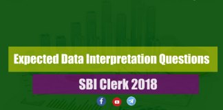 Expected Data Interpretation Questions