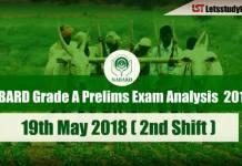 NABARD Grade A Prelims Exam Analysis 2018: 19-May-2018 (Slot 2)