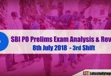 SBI PO Prelims Exam Analysis