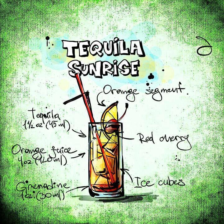 Sposób przygotowania drinka