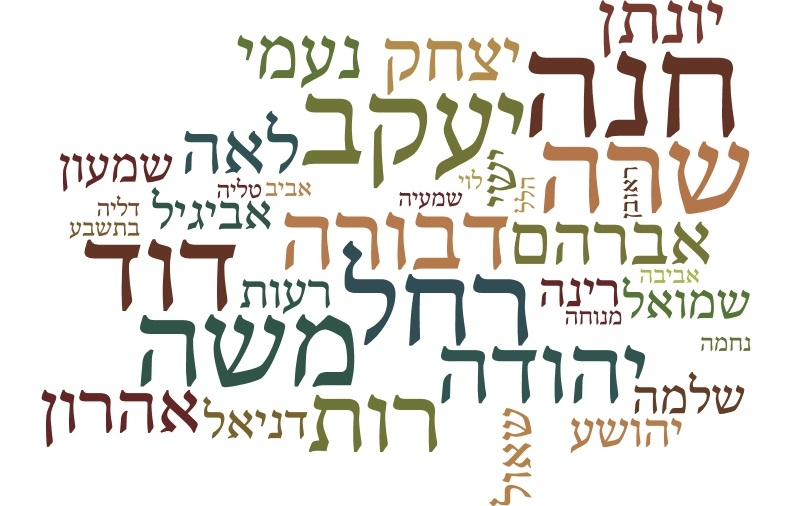 What's In a Jewish Name?... A Lot, That's What