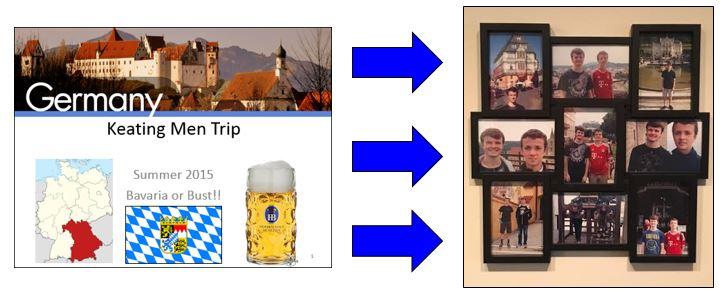 Vacation Planning Image