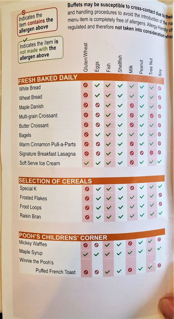 inside cover of allergy menu at crystal palace