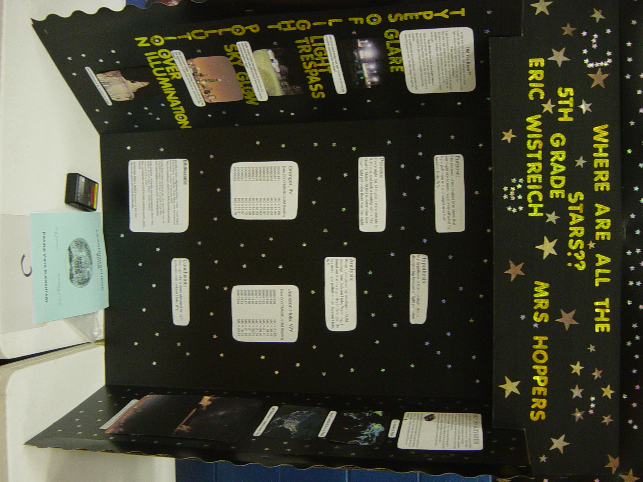 Space Science Fair Projects Solar System Science Fair Projects Pics