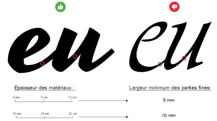 Lettres formes découpées effet relief sur-mesure parties fines