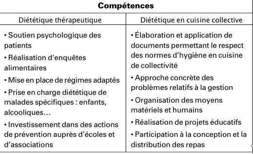 les differents types de competences pour cv