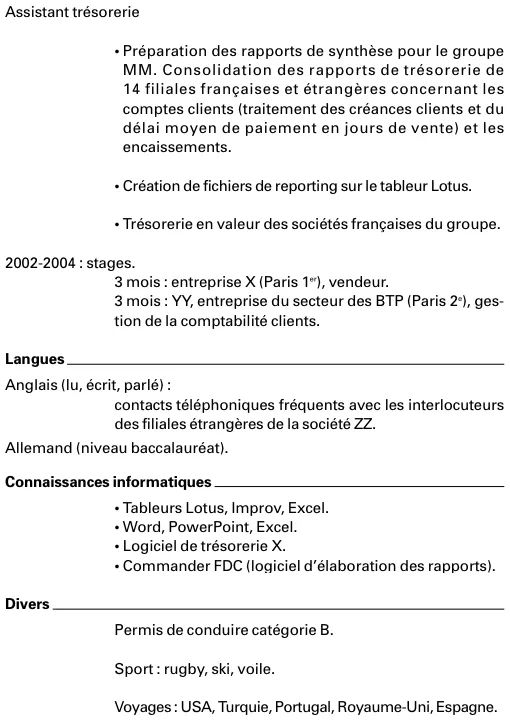 methode cv et lettre de motivation