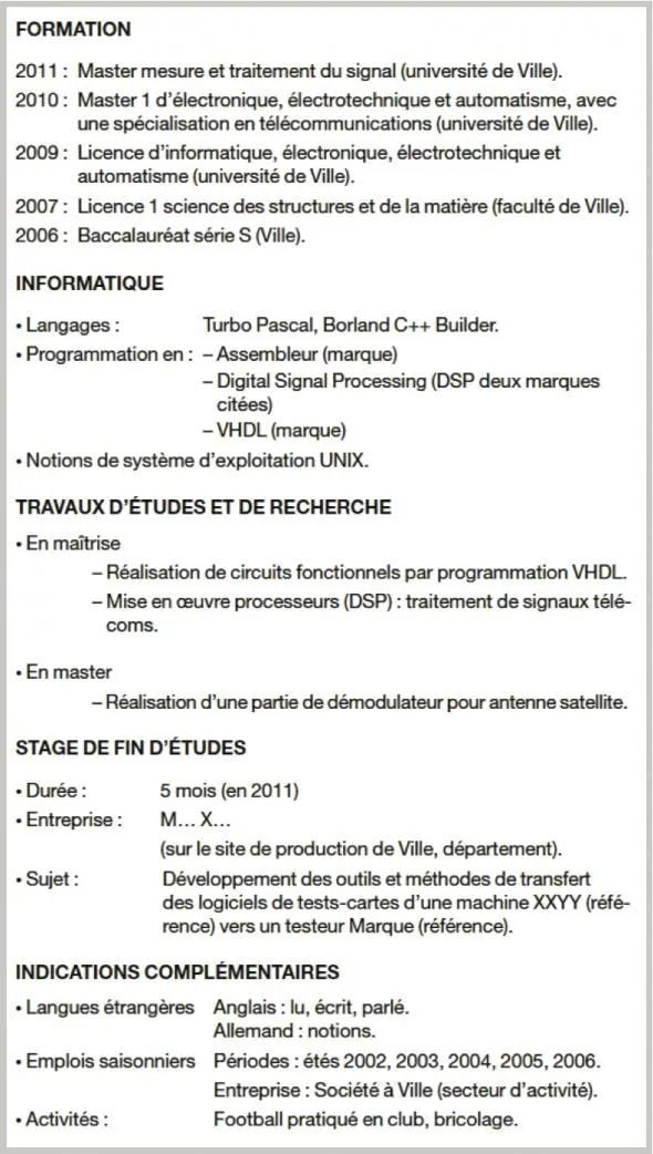 cv realisation exemple