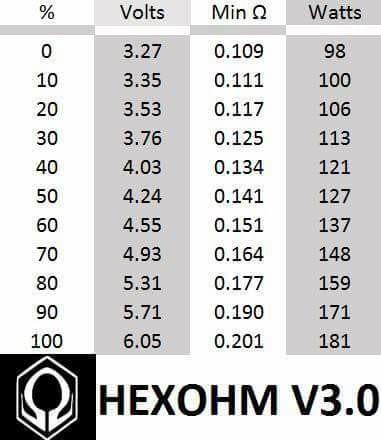 Hexohm V3 17